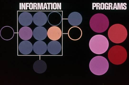 presentation slide - information programs