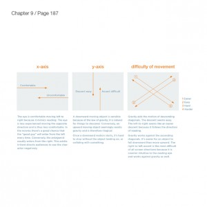 slideology diagram