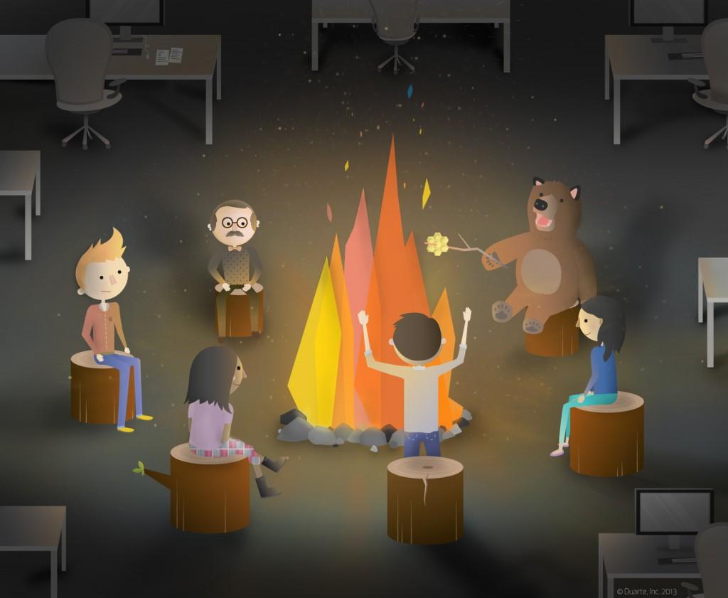 employee campfire
