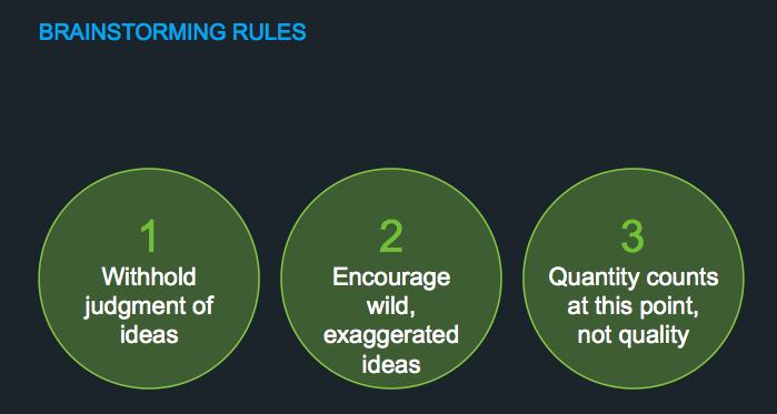 presentation brainstorming rules