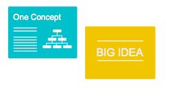 one concept on a slide, big idea slide