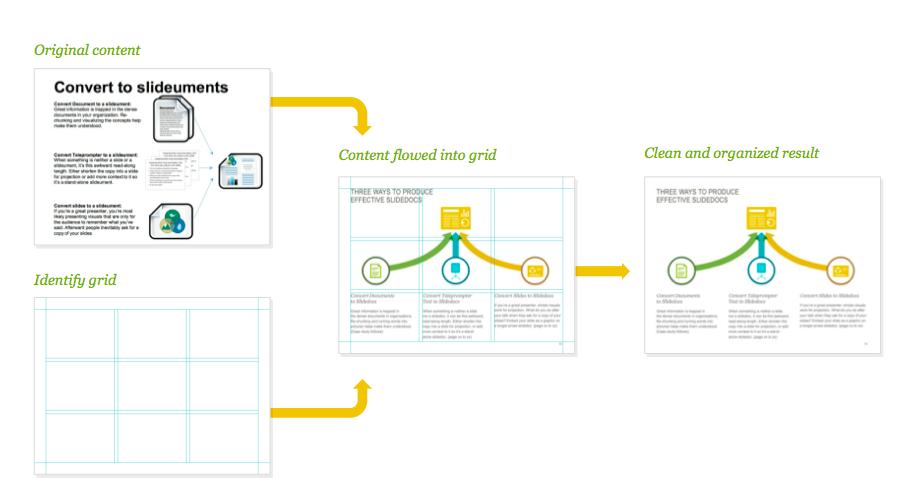 taking original slide design and placing in grid design