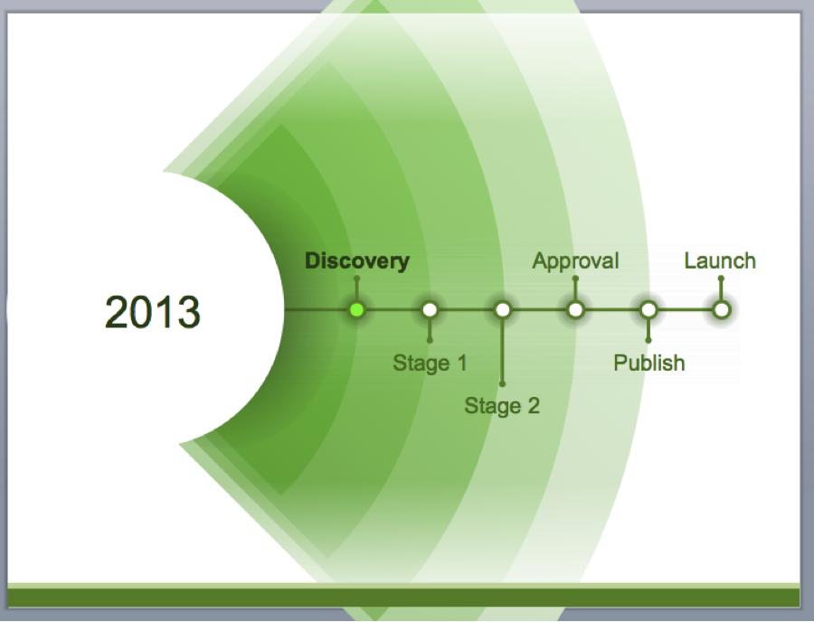 design flow demonstrated on a slide