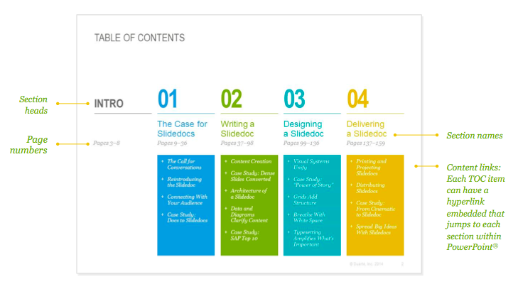 table of contents powerpoint