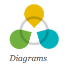 diagram idea for slide