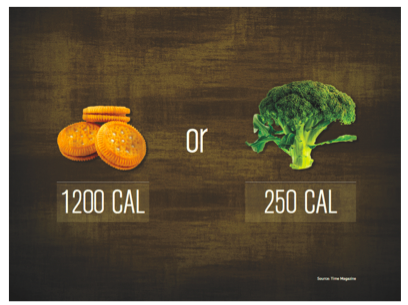 cookies vs broccoli - snack and calories